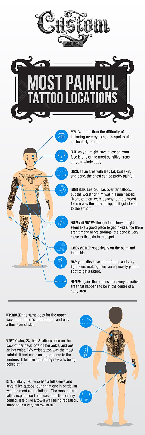 The Most Painful Places To Get Tattoos And How To Deal With It Custom Tattoo Design