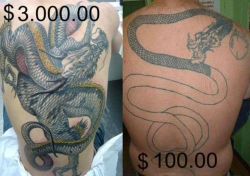 Cheap versus Expensive Tattoo